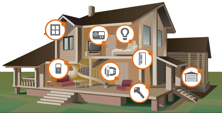 home-security-harris-alarms-image